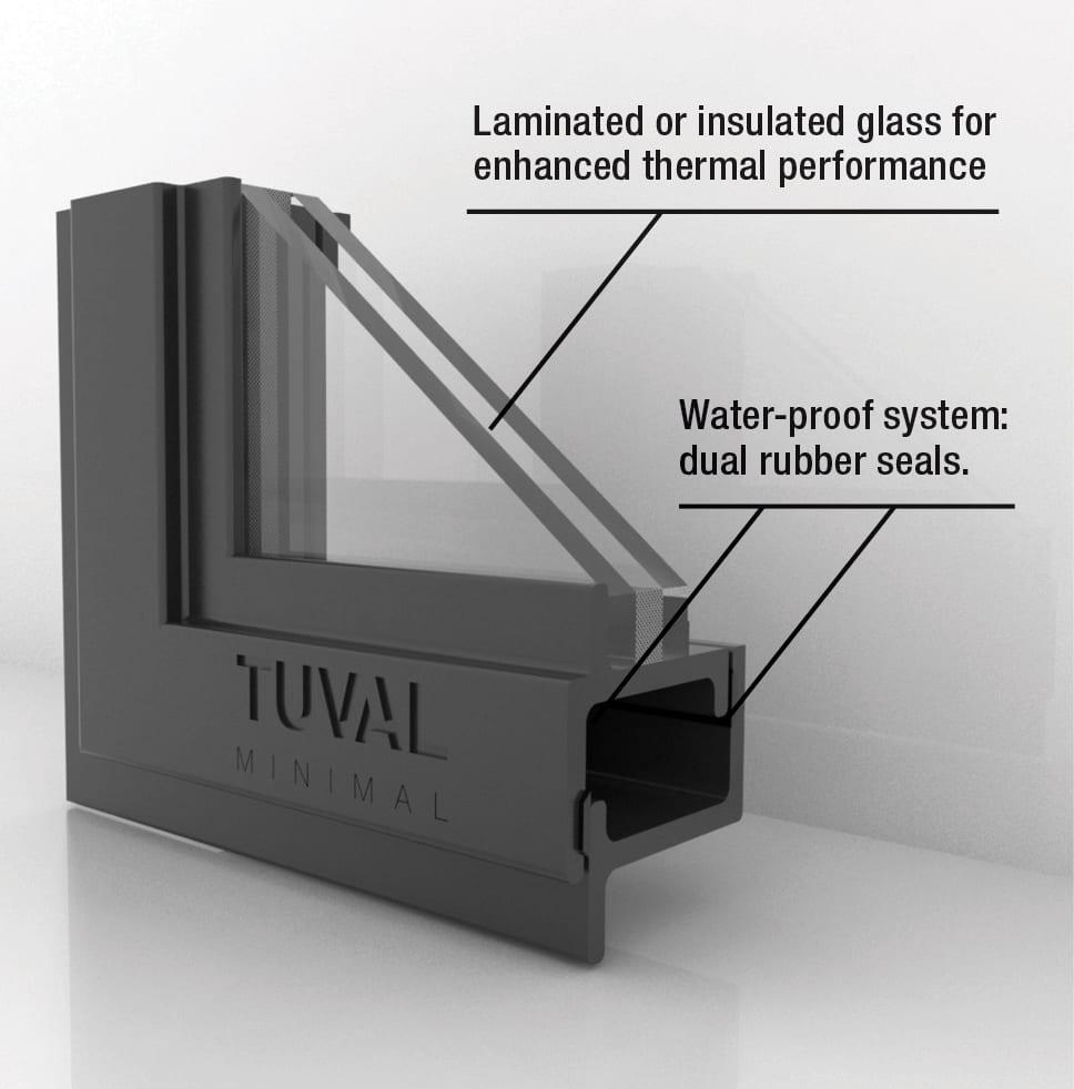 פרופיל תרמי מינימליסטי מתאים לזכוכית בידודית. חלון מבודד של תובל מינימל