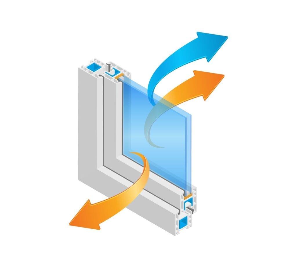 זכוכית בידודית עם ציפוי מסנן קרינה ומרווח אוויר לשיפור איכות הבידוד של החלון. פיתוח של תובל מינימל חלון בלגי מבודד.